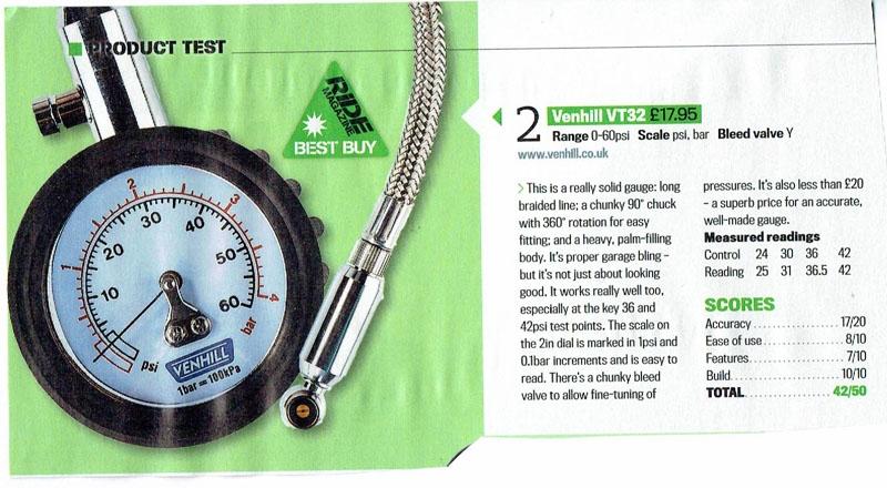 RiDE Best Buy for Tyre Pressure Gauge